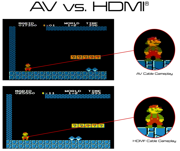 RES Plus HDMI vs AV